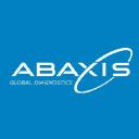 ABAX Profilo Aziendale