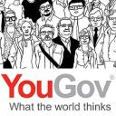 YouGov Bedrijfsprofiel