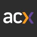 ACX GmbH Company Profile