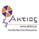 Aktios Perfil de la compañía