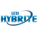 HybrIT Company Profile